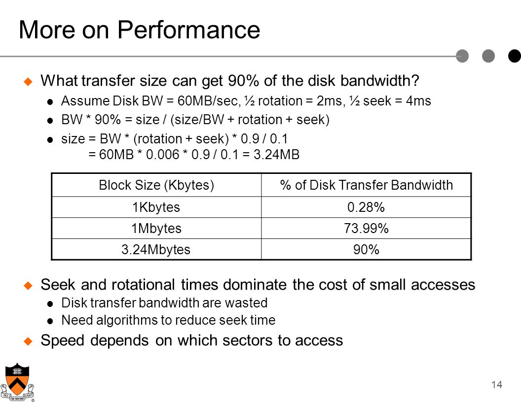 14 More on Performance What transfer size can get 90% of the disk bandwidth? Assume Disk BW = 60MB/sec, ½ rotation = 2ms, ½ seek = 4ms BW * 90% = size