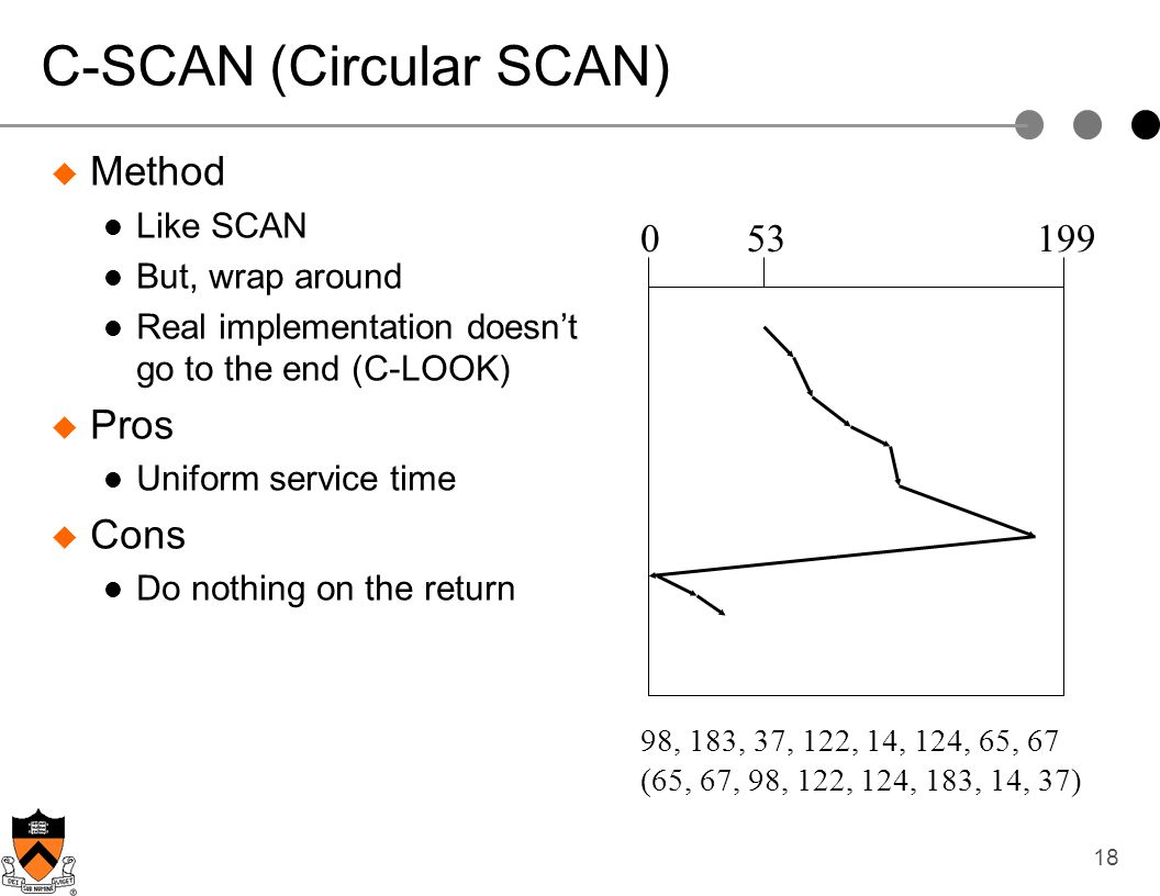 18 C-SCAN (Circular SCAN) Method Like SCAN But, wrap around Real implementation doesnt go to the end (C-LOOK) Pros Uniform service time Cons Do nothin