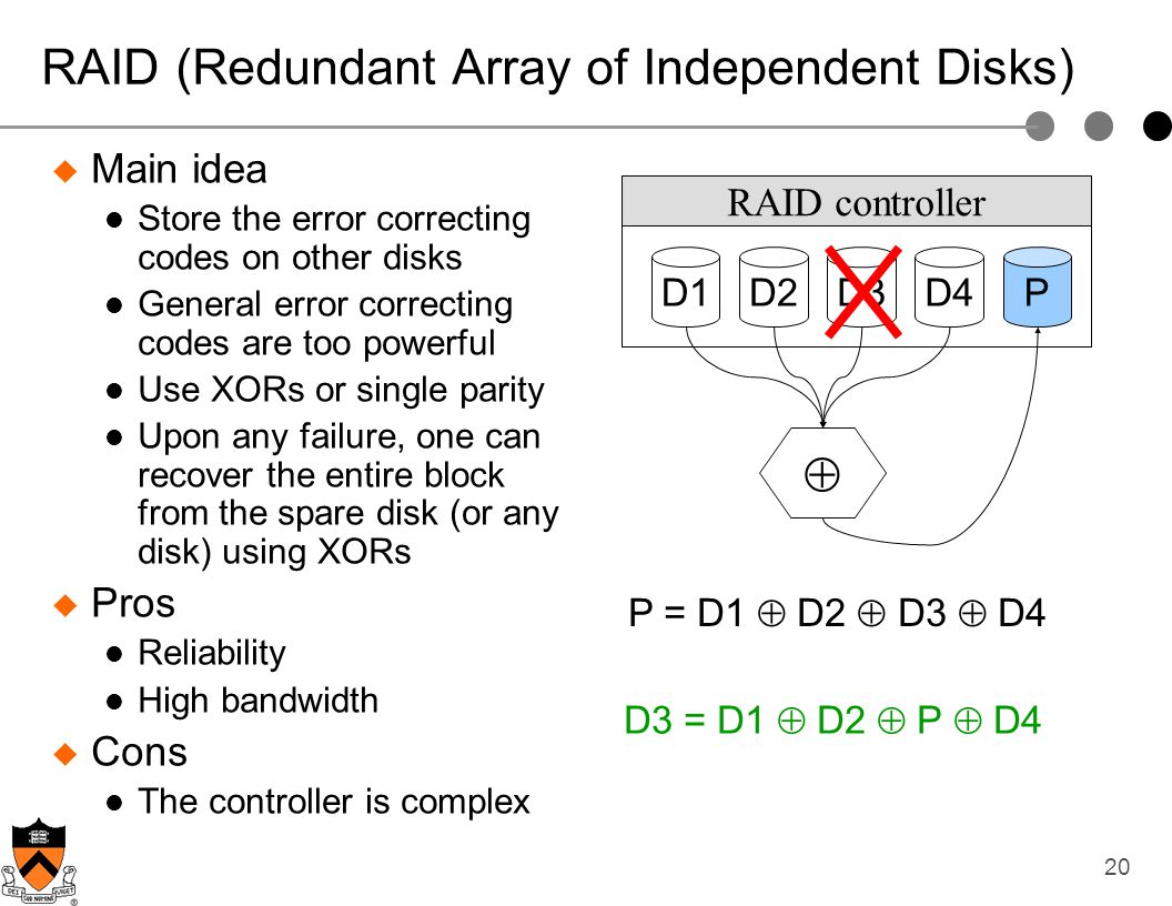 20 RAID (Redundant Array of Independent Disks) Main idea Store the error correcting codes on other disks General error correcting codes are too powerf