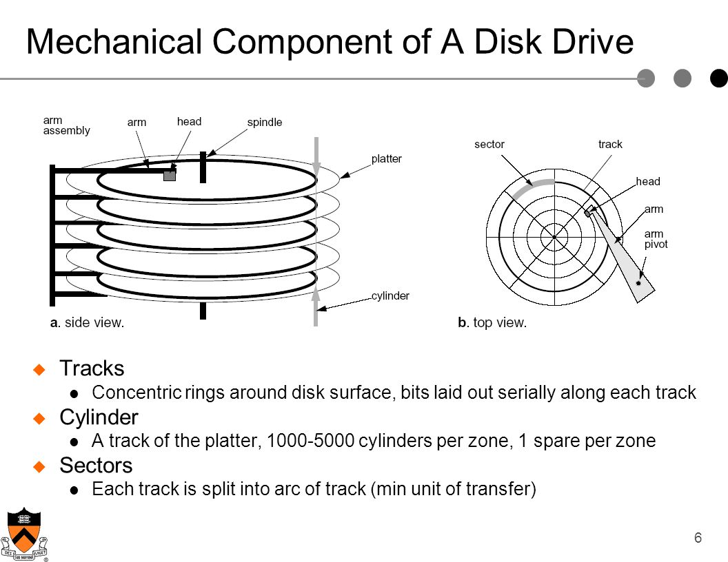 6 Mechanical Component of A Disk Drive Tracks Concentric rings around disk surface, bits laid out serially along each track Cylinder A track of the pl