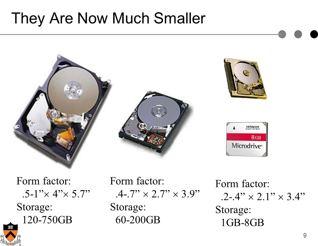 9 They Are Now Much Smaller Form factor:.5-1 4 5.7 Storage: 120-750GB Form factor:.4-.7 2.7 3.9 Storage: 60-200GB Form factor:.2-.4 2.1 3.4 Storage: 1