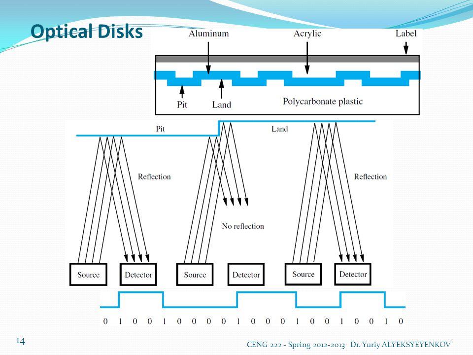 Optical Disks CENG 222 - Spring 2012-2013 Dr. Yuriy ALYEKSYEYENKOV 14