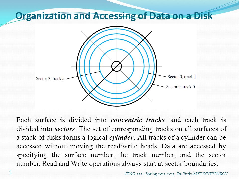 Organization and Accessing of Data on a Disk CENG 222 - Spring 2012-2013 Dr. Yuriy ALYEKSYEYENKOV 5 Each surface is divided into concentric tracks, an