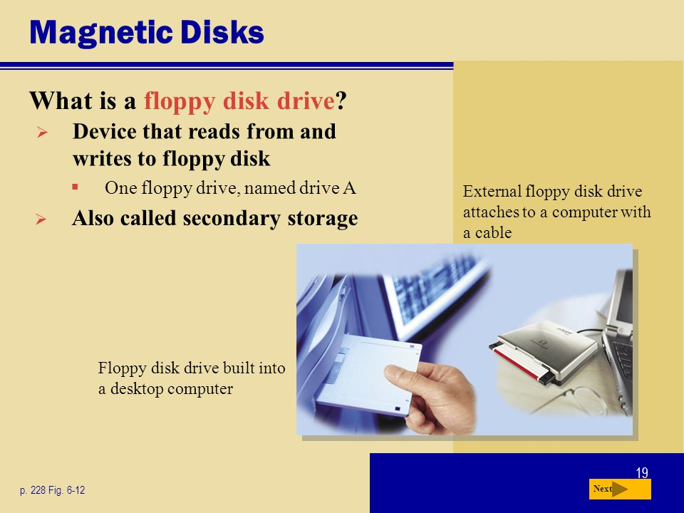 19 Magnetic Disks What is a floppy disk drive? p. 228 Fig. 6-12 Next Floppy disk drive built into a desktop computer External floppy disk drive attach