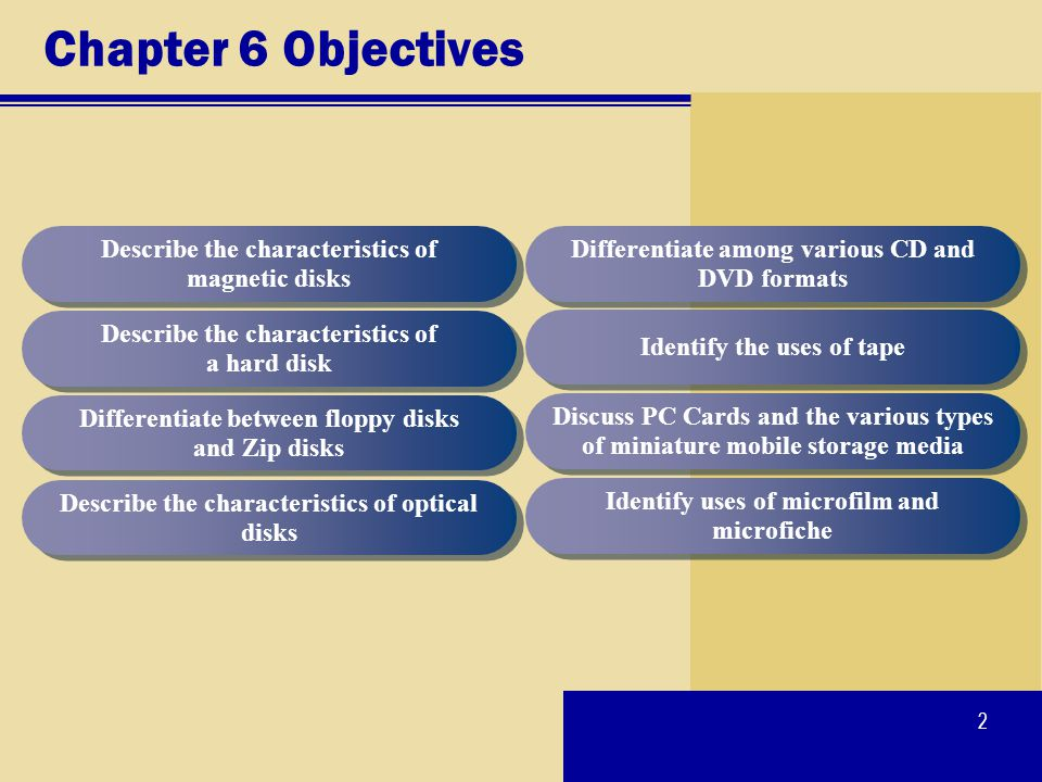 2 Chapter 6 Objectives Describe the characteristics of magnetic disks Describe the characteristics of a hard disk Differentiate between floppy disks a