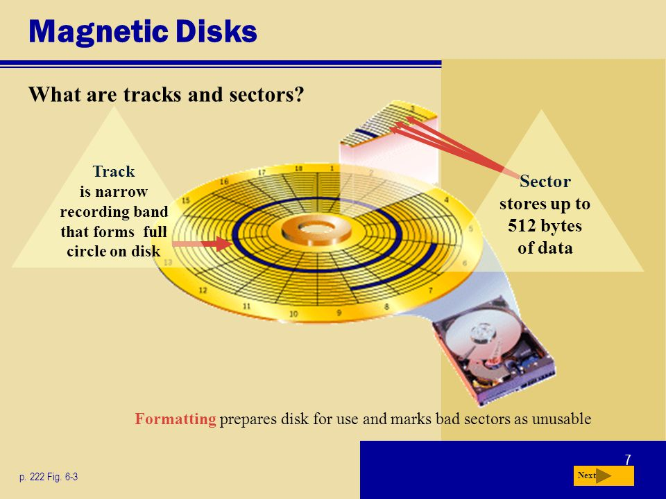 7 Magnetic Disks p. 222 Fig. 6-3 Next What are tracks and sectors? Formatting prepares disk for use and marks bad sectors as unusable Track is narrow