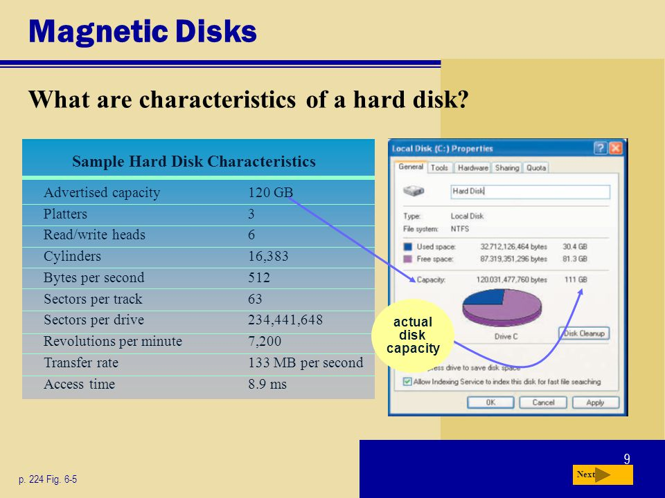 9 Magnetic Disks What are characteristics of a hard disk? p. 224 Fig. 6-5 Next Sample Hard Disk Characteristics Advertised capacity120 GB Platters3 Re