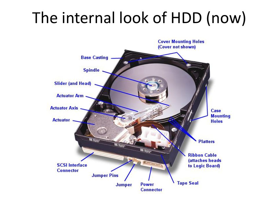 Data access of HDD Access Time = Seek Time + Rotational Delay + Transfer Time