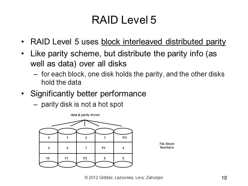 © 2012 Gribble, Lazowska, Levy, Zahorjan 10 RAID Level 5 RAID Level 5 uses block interleaved distributed parity Like parity scheme, but distribute the parity info (as well as data) over all disks –for each block, one disk holds the parity, and the other disks hold the data Significantly better performance –parity disk is not a hot spot 0123PO 567P14 1011P289 data & parity drives File Block Numbers