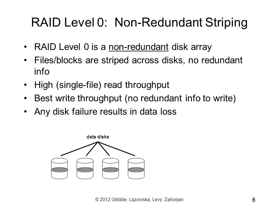 © 2012 Gribble, Lazowska, Levy, Zahorjan 66 RAID Level 0: Non-Redundant Striping RAID Level 0 is a non-redundant disk array Files/blocks are striped across disks, no redundant info High (single-file) read throughput Best write throughput (no redundant info to write) Any disk failure results in data loss data disks