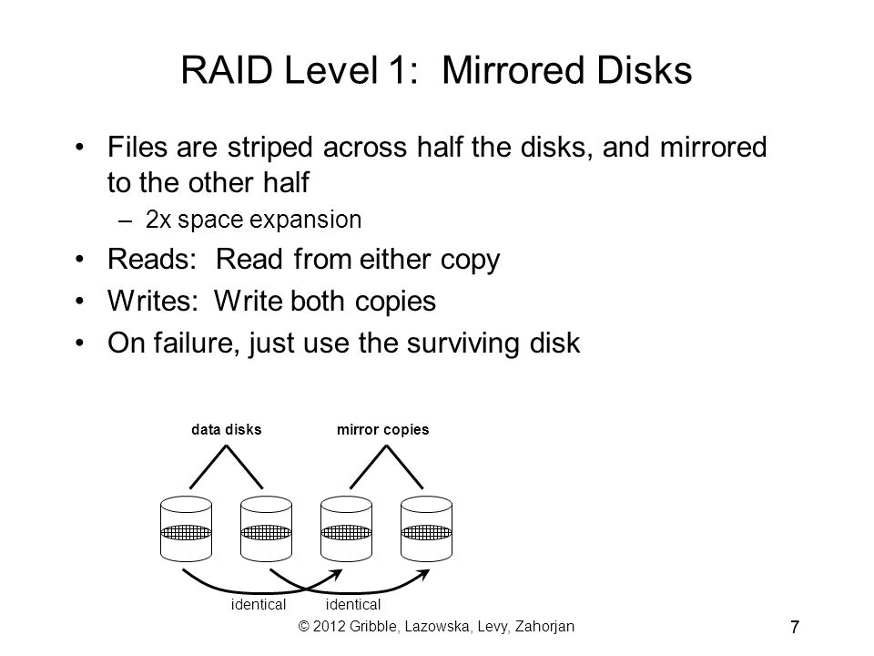 © 2012 Gribble, Lazowska, Levy, Zahorjan 77 RAID Level 1: Mirrored Disks Files are striped across half the disks, and mirrored to the other half –2x space expansion Reads: Read from either copy Writes: Write both copies On failure, just use the surviving disk data disksmirror copies identical