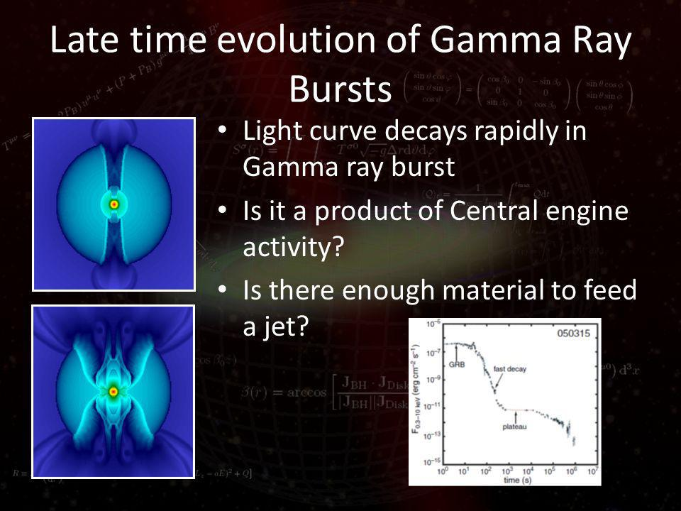Late time evolution of Gamma Ray Bursts Light curve decays rapidly in Gamma ray burst Is it a product of Central engine activity.