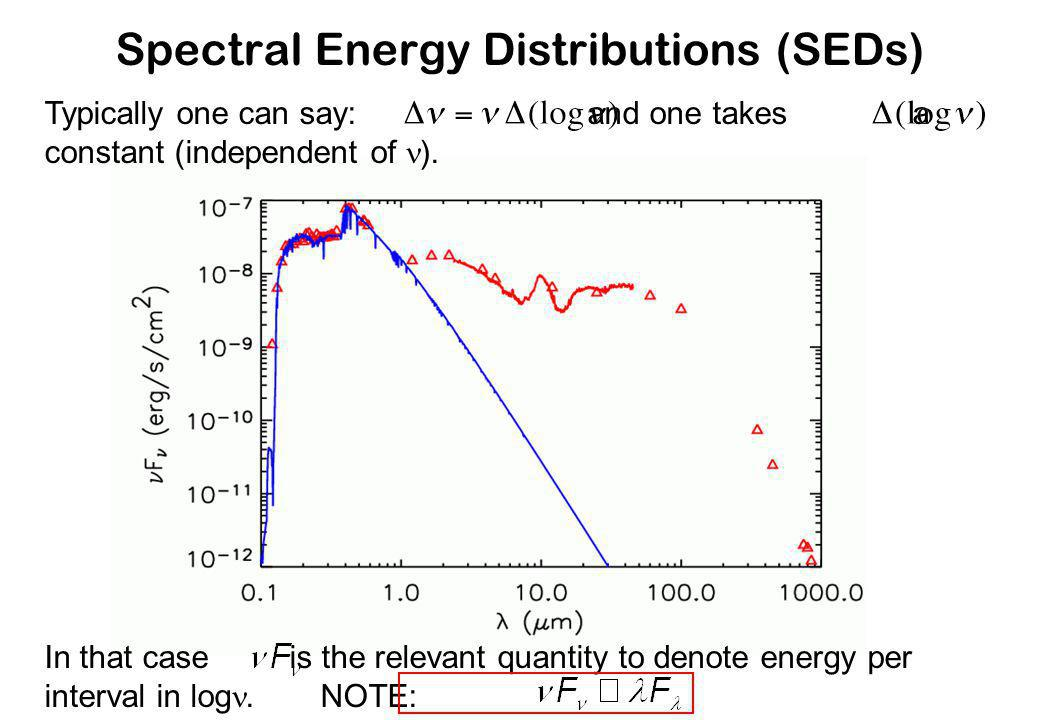 Spectral Energy Distributions (SEDs) Typically one can say: and one takes a constant (independent of ).