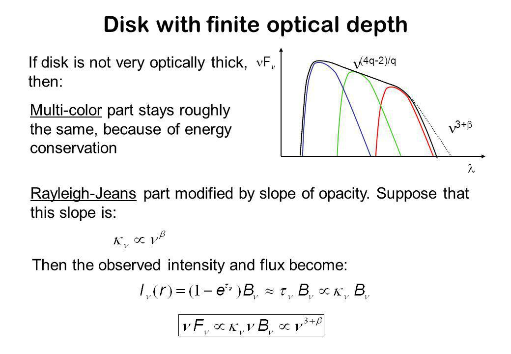 (4q-2)/q F 3+ Disk with finite optical depth If disk is not very optically thick, then: Multi-color part stays roughly the same, because of energy conservation Rayleigh-Jeans part modified by slope of opacity.