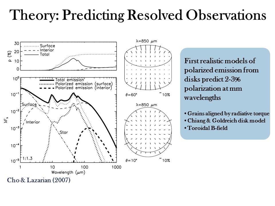 Instrumentation: The SMA Polarimeter Marrone & Rao (2008)