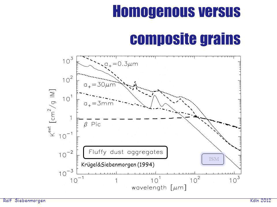 Ralf Siebenmorgen Köln 2012 ISM Krügel&Siebenmorgen (1994) Homogenous versus composite grains