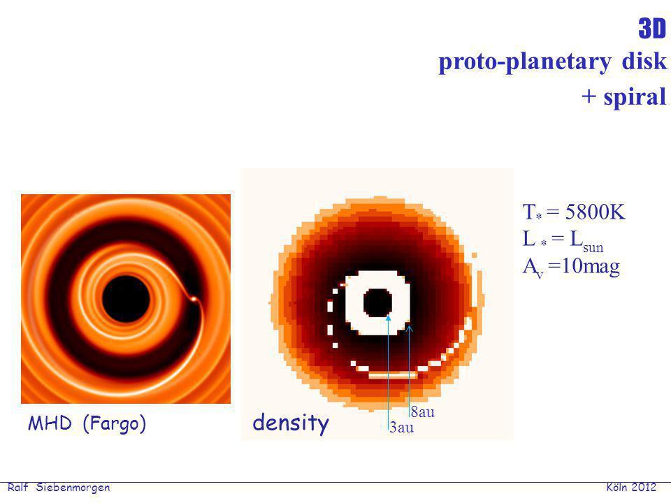 Ralf Siebenmorgen Köln 2012 3D proto-planetary disk + spiral MHD (Fargo) density T * = 5800K L * = L sun A v =10mag 8au 3au