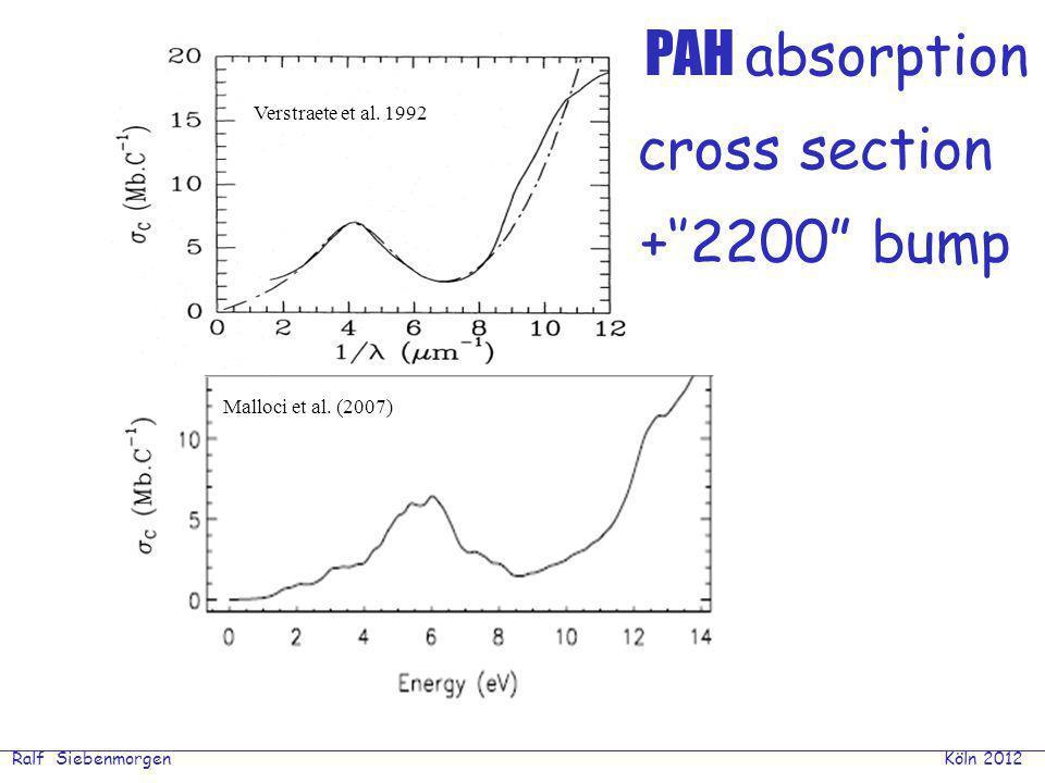 Ralf Siebenmorgen Shadows in planet forming disks Vertical mixing /v = t exp > t dis Disk lifetime => PAH replenishment Siebenmorgen & Krűgel (2010)