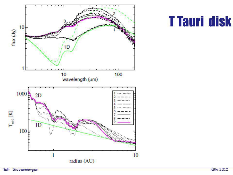 Ralf Siebenmorgen Köln 2012 T Tauri disk