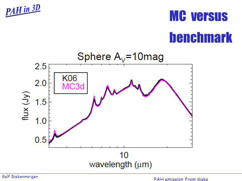 Ralf Siebenmorgen Shadows in planet forming disks PAH emission from disks MC versus benchmark