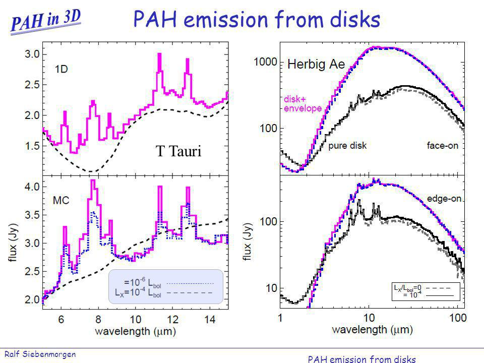 Ralf Siebenmorgen Shadows in planet forming disks PAH emission from disks T Tauri PAH emission from disks