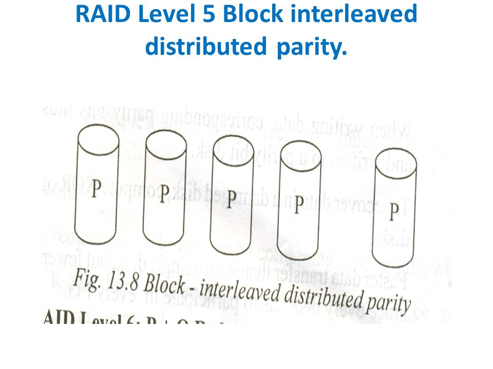 RAID Level 5 Block interleaved distributed parity.