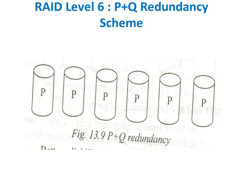 RAID Level 6 : P+Q Redundancy Scheme