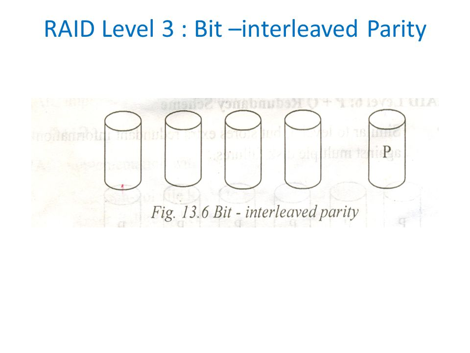 RAID Level 3 : Bit –interleaved Parity