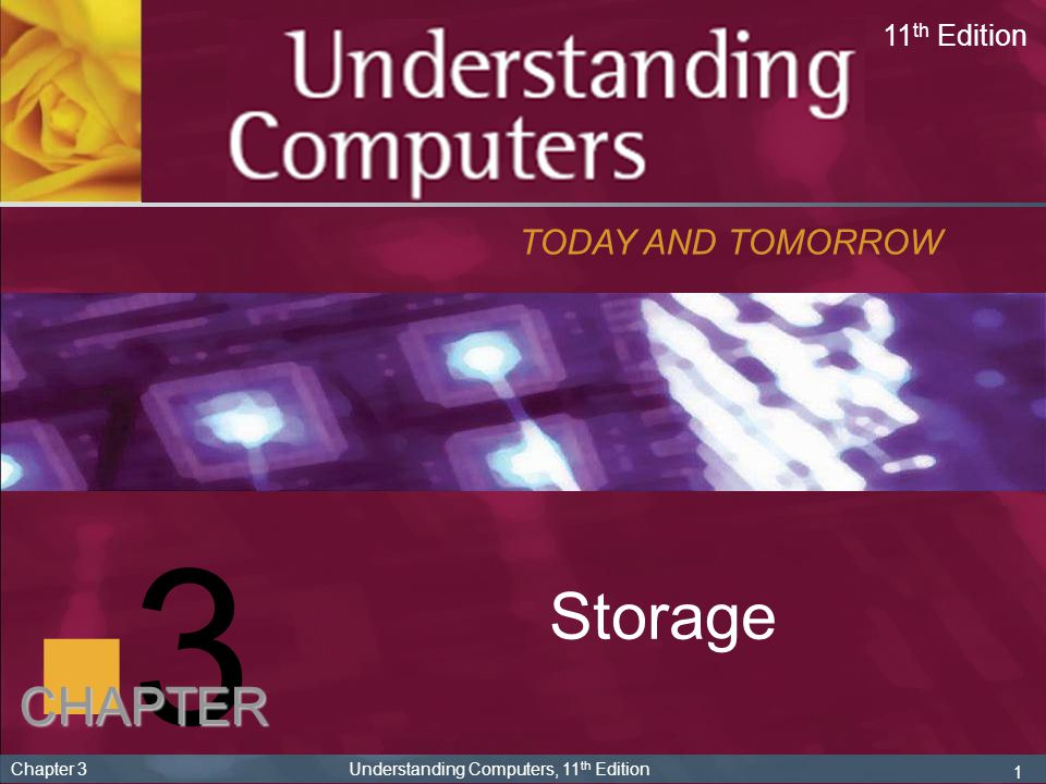 42 Chapter 3 Understanding Computers, 11 th Edition Comparing Storage Alternatives Factors to consider Speed Compatibility Storage capacity Convenience Portability Most users require: Hard drive CD or DVD drive Flash memory card reader and USB port for flash memory drive