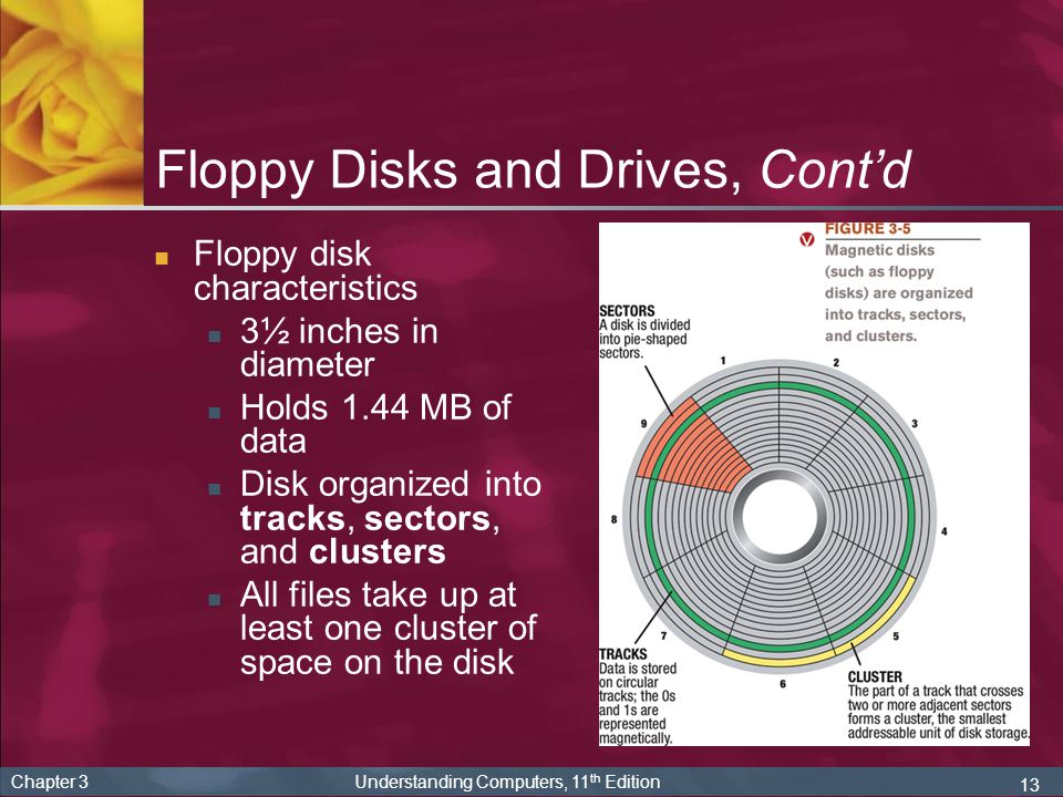 13 Chapter 3 Understanding Computers, 11 th Edition Floppy Disks and Drives, Contd Floppy disk characteristics 3½ inches in diameter Holds 1.44 MB of