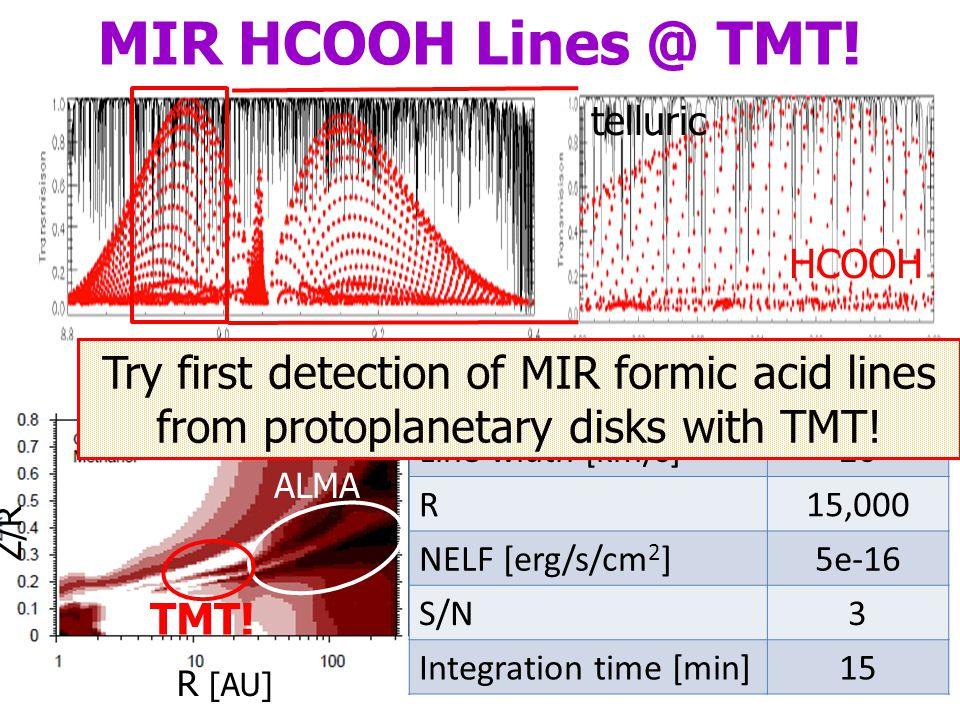 ALMA TMT! Line flux [erg/s/cm 2 ]5e-17 Line width [km/s]20 R15,000 NELF [erg/s/cm 2 ]5e-16 S/N3 Integration time [min]15 MIR HCOOH Lines @ TMT! Try fi