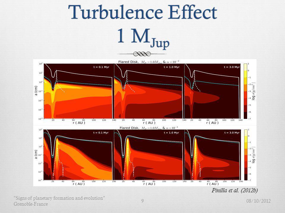 Turbulence Effect 1 M Jup 08/10/2012