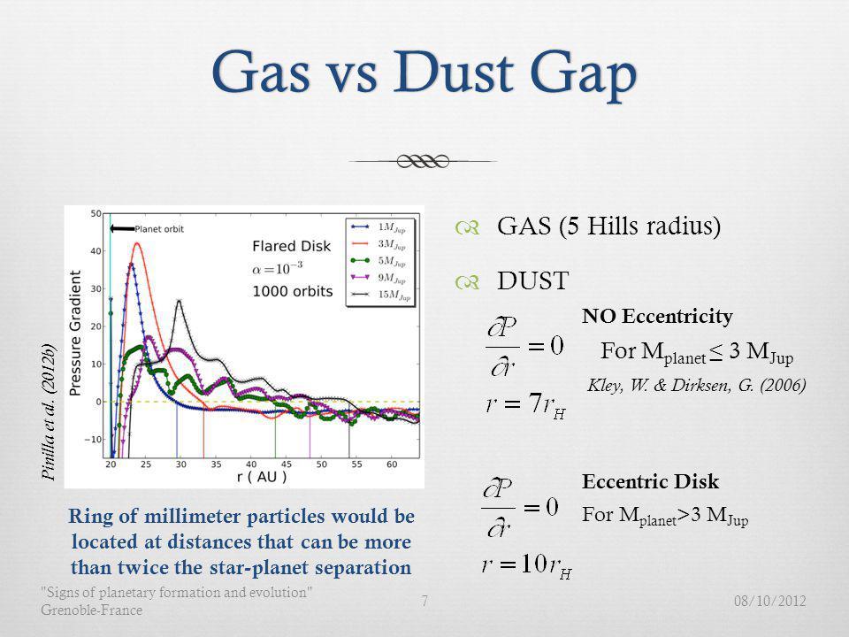 Gas vs Dust GapGas vs Dust Gap GAS (5 Hills radius) DUST NO Eccentricity For M planet 3 M Jup Kley, W.