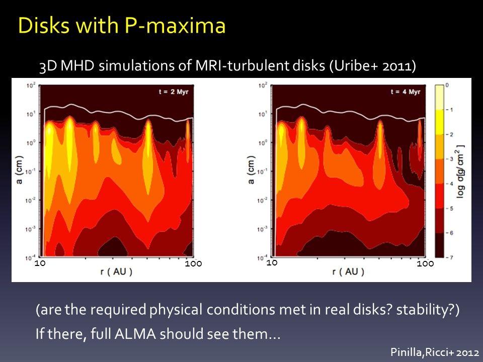 Disks with P-maxima 3D MHD simulations of MRI-turbulent disks (Uribe+ 2011) (are the required physical conditions met in real disks.