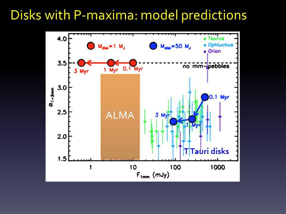 ALMA Disks with P-maxima: model predictions T Tauri disks