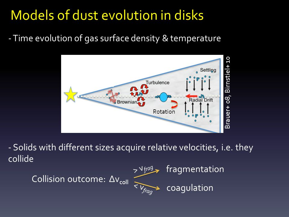 Models of dust evolution in disks - Time evolution of gas surface density & temperature - Solids with different sizes acquire relative velocities, i.e.
