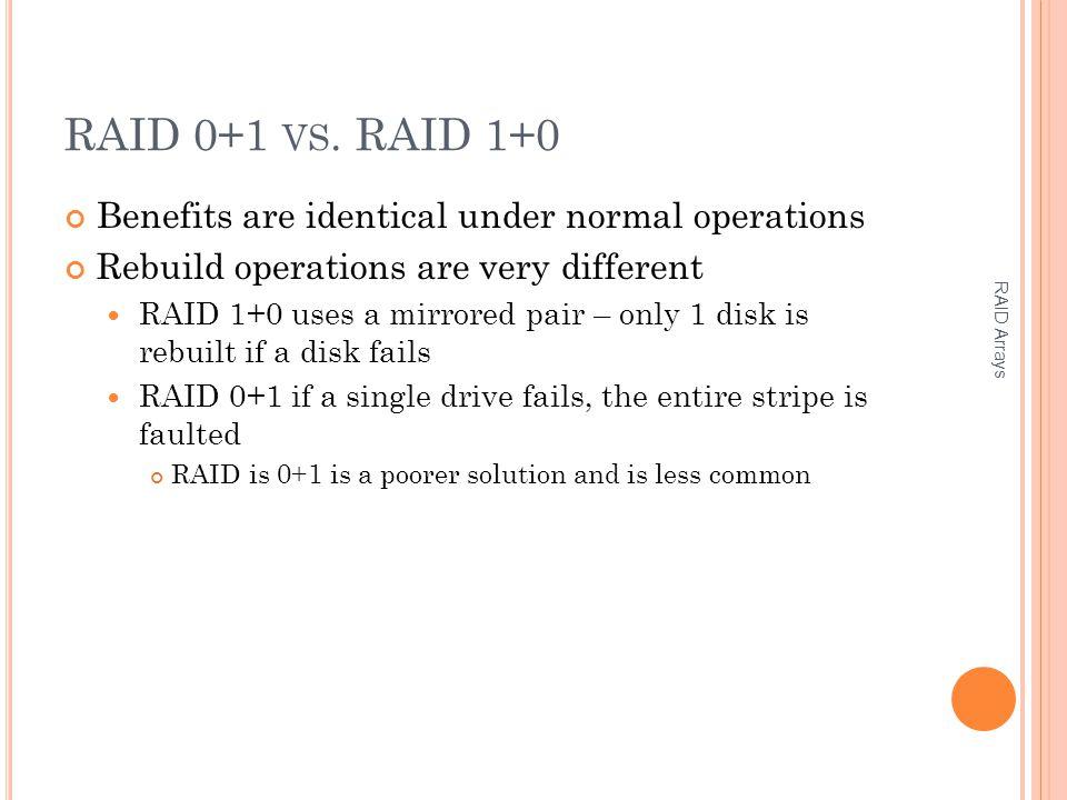 RAID 0+1 VS.