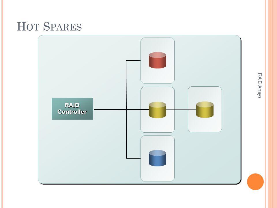 H OT S PARES RAID Arrays RAID Controller