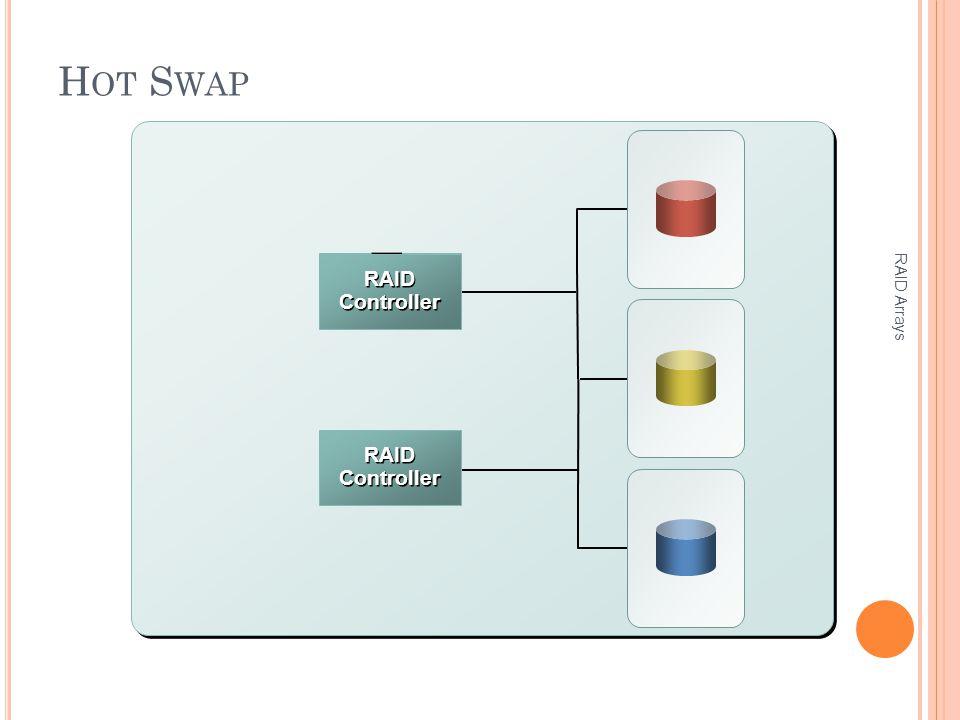 H OT S WAP RAID Arrays RAID Controller