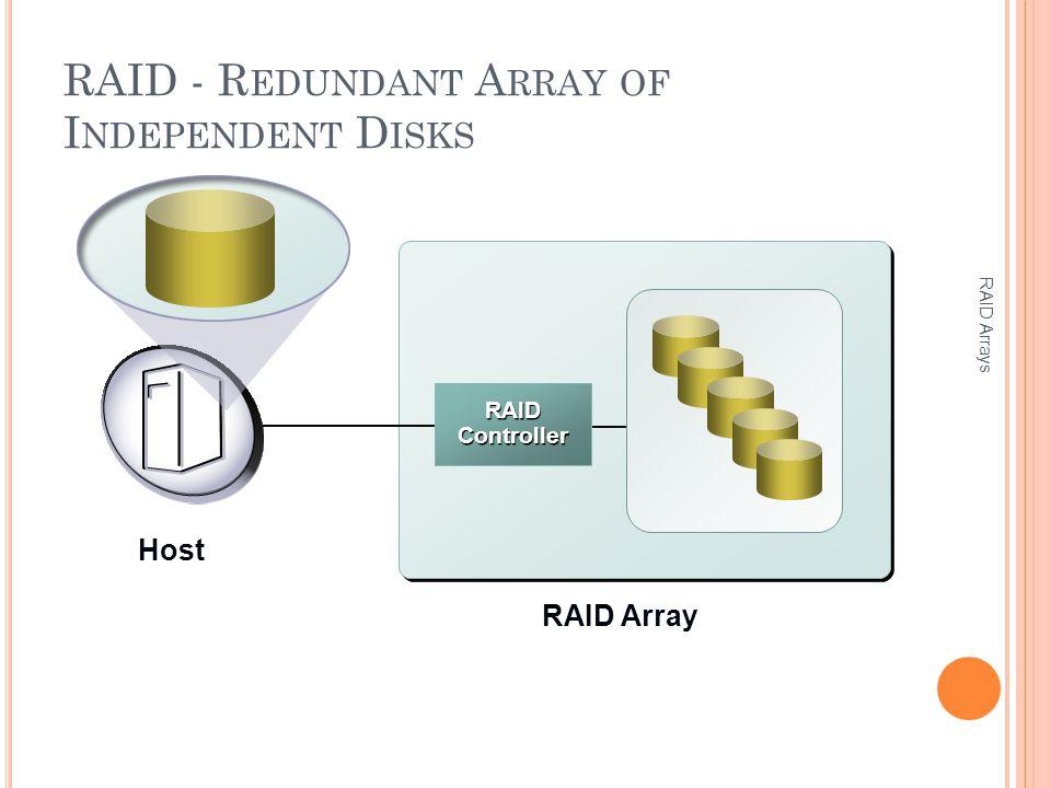 RAID - R EDUNDANT A RRAY OF I NDEPENDENT D ISKS RAID Arrays RAID Controller RAID Array Host