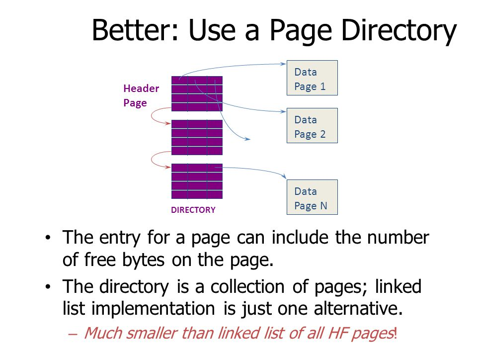 Better: Use a Page Directory The entry for a page can include the number of free bytes on the page. The directory is a collection of pages; linked lis
