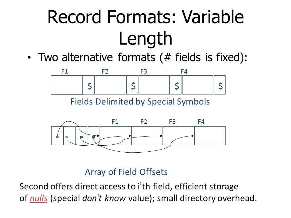 Record Formats: Variable Length Two alternative formats (# fields is fixed): Second offers direct access to ith field, efficient storage of nulls (spe