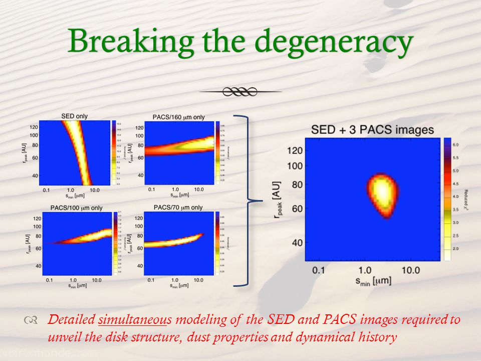 Breaking the degeneracyBreaking the degeneracy Detailed simultaneous modeling of the SED and PACS images required to unveil the disk structure, dust properties and dynamical history