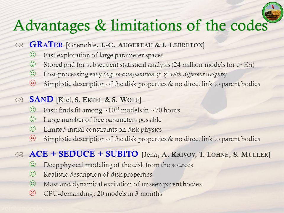 Advantages & limitations of the codesAdvantages & limitations of the codes GR A T ER [Grenoble, J.-C.