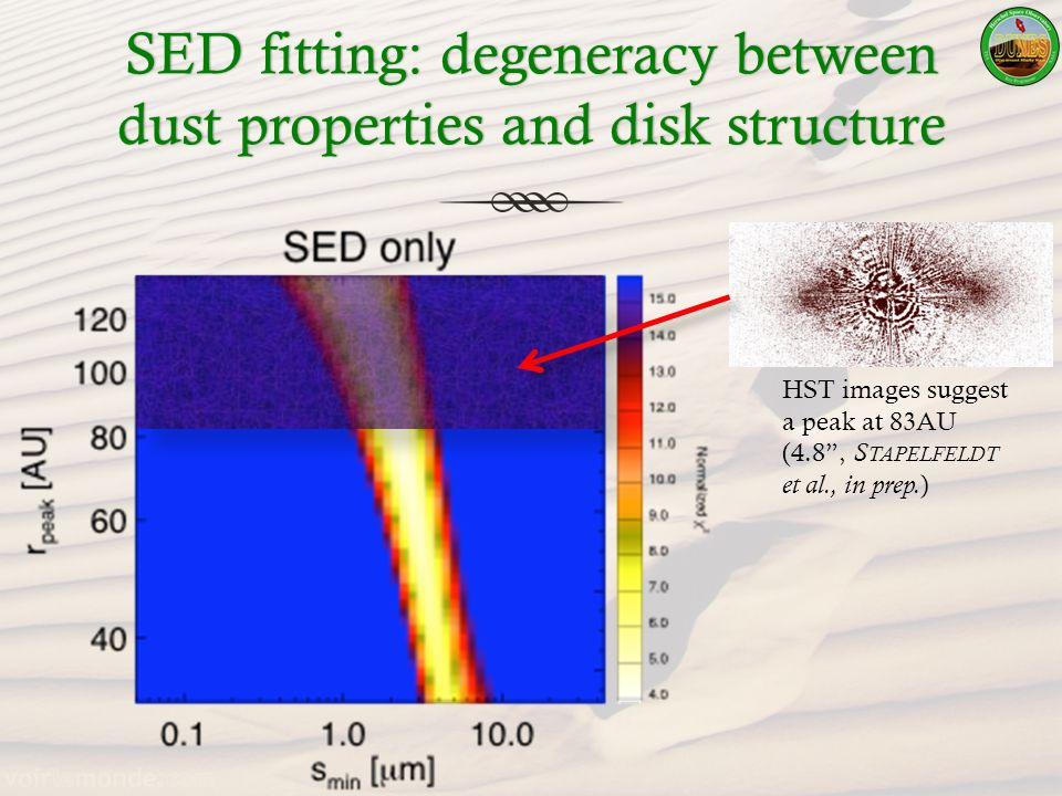 SED fitting: degeneracy between dust properties and disk structure HST images suggest a peak at 83AU (4.8, S TAPELFELDT et al., in prep.