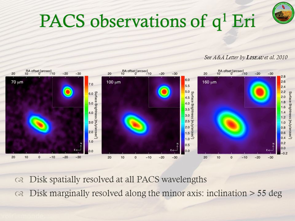 PACS observations of q 1 EriPACS observations of q 1 Eri Disk spatially resolved at all PACS wavelengths Disk marginally resolved along the minor axis: inclination > 55 deg See A&A Letter by L ISEAU et al.