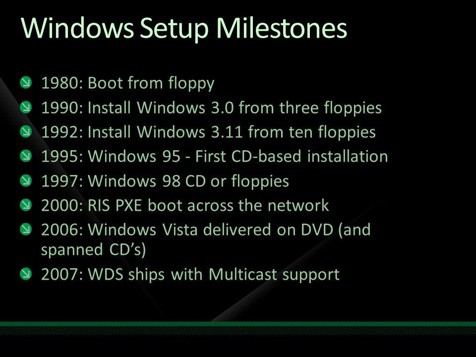 Windows Setup Milestones 1980: Boot from floppy 1990: Install Windows 3.0 from three floppies 1992: Install Windows 3.11 from ten floppies 1995: Windo