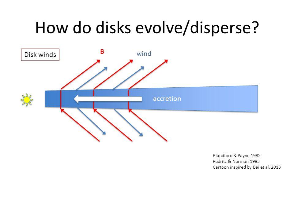 How do disks evolve/disperse.