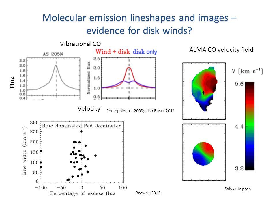 Molecular emission lineshapes and images – evidence for disk winds.