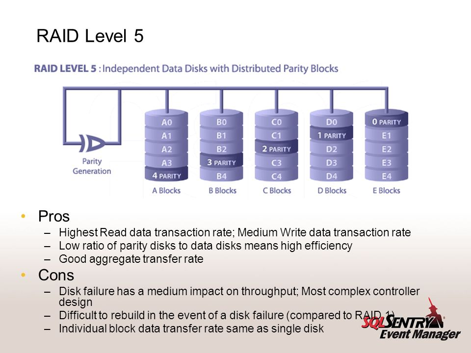 RAID Level 5 Pros –Highest Read data transaction rate; Medium Write data transaction rate –Low ratio of parity disks to data disks means high efficiency –Good aggregate transfer rate Cons –Disk failure has a medium impact on throughput; Most complex controller design –Difficult to rebuild in the event of a disk failure (compared to RAID 1) –Individual block data transfer rate same as single disk